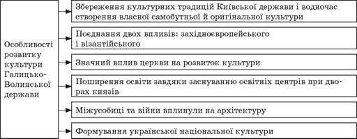 https://history.vn.ua/lesson/ukraine-history-2016-lessons-7-class/ukraine-history-2016-lessons-7-class.files/image006.jpg