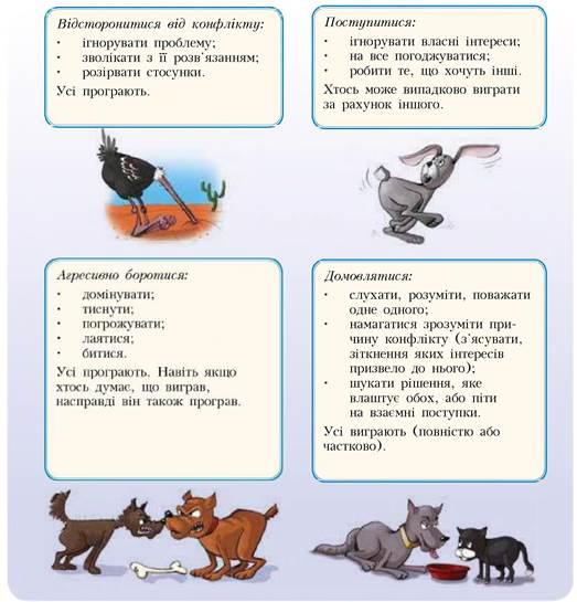 https://history.vn.ua/pidruchniki/beh-health-basics-7-class-2015/beh-health-basics-7-class-2015.files/image116.jpg