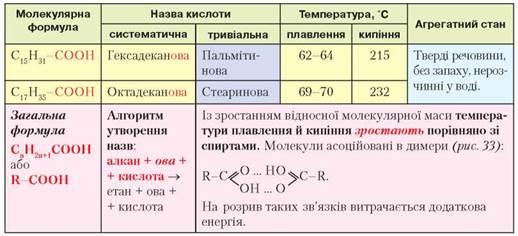 https://history.vn.ua/pidruchniki/savchin-chemistry-10-class-2018-standard-level/savchin-chemistry-10-class-2018-standard-level.files/image145.jpg