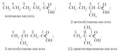 https://history.vn.ua/pidruchniki/savchin-chemistry-10-class-2018-standard-level/savchin-chemistry-10-class-2018-standard-level.files/image148.jpg