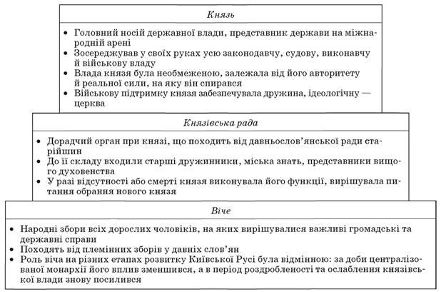 Економічний розвиток Київської Русі 103c866c17cca